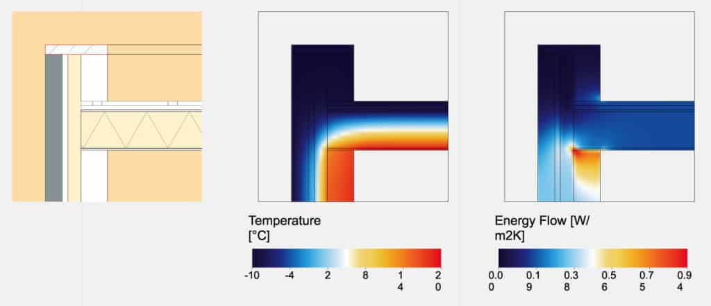 Analyse van een bouwknoop 1