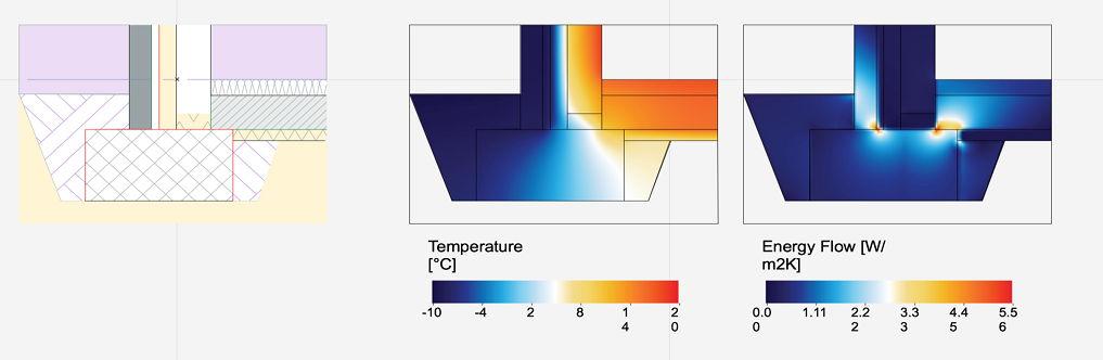 Analyse van een bouwknoop 2